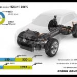 2012-Volkswagen-Cross-Coupe-Concept-Drivetrain-4-1280x960