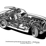 Mercedes-Benz-300-SL-Coupe-Drawing-1280x960